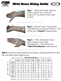 Positioner Storm C4 Wrist Device_
